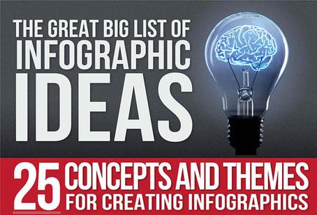 10 best design infographics of 2015 | Creative Bloq | World's Best Infographics | Scoop.it