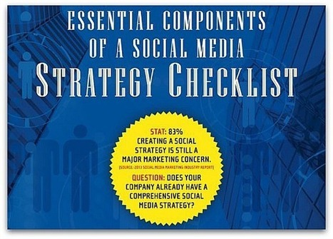 Infographic: Your social media strategy checklist | Social Media Marketing | Scoop.it