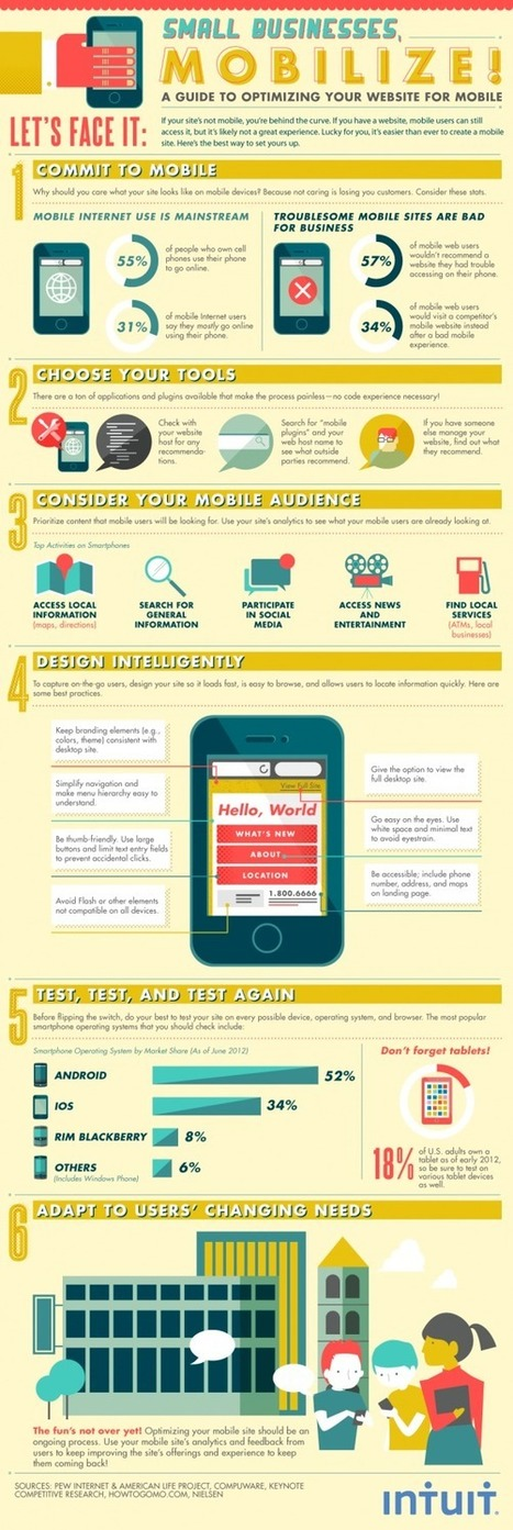 Why a Mobile Website Is Part of Any Business Plan [INFOGRAPHIC] | Visual Content Strategy | Scoop.it