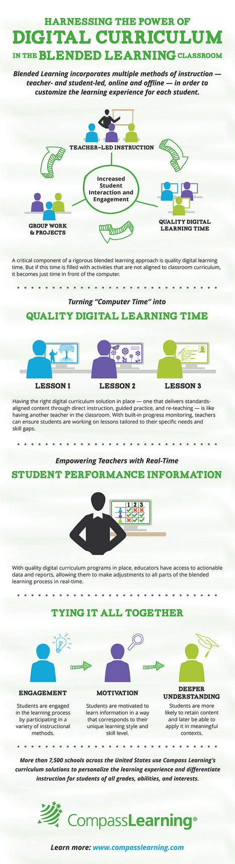 New! Blended Learning Infographic - Getting Sma... | Technologies in ELT | Scoop.it