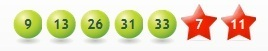 EuroMillions Results For Friday The 12th Of September 2014 | Lottery News | Lottery News | Scoop.it