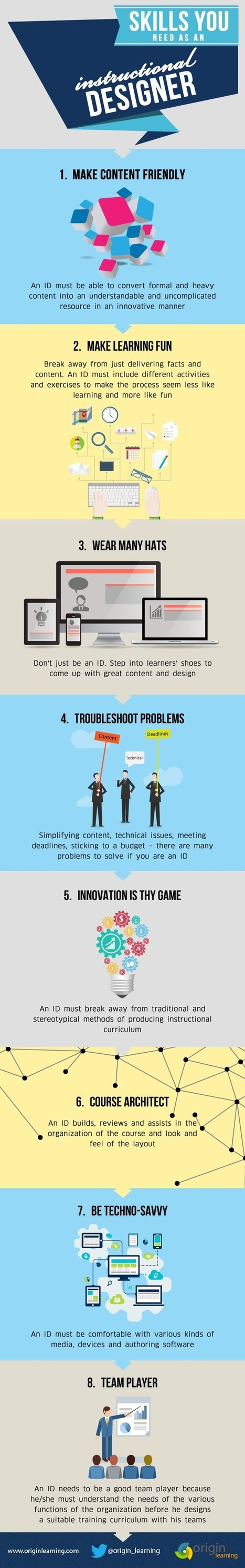 Top Instructional Designer's Skills Infographic - e-Learning Infographics | ventures of e-learning instruction | Scoop.it
