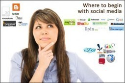 5 Points to Perfect Your Social Media Marketing Skills   WinFlyWeb Blog   SEO   Scoop.it