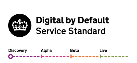 Beta testing the Service Standard | Designing  service | Scoop.it