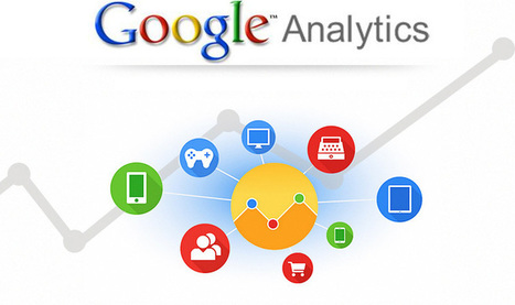 Paneles personalizados para Google Analytics | Segmentación y Analítica de Mercados | Scoop.it