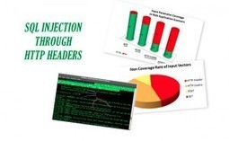 SQL Injection through HTTP Headers | Info[SEC*] Redemption | Scoop.it