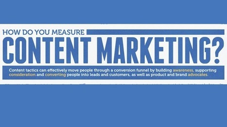 How To Measure Content Marketing Success   Social Media Today   World's Best Infographics   Scoop.it
