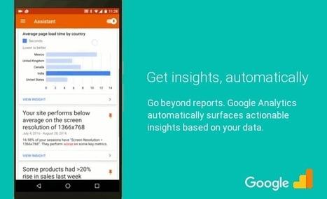 Google Analytics Insights : un sacré coup de pouce pour votre business ! | Web Analytics - Web analyse | Scoop.it