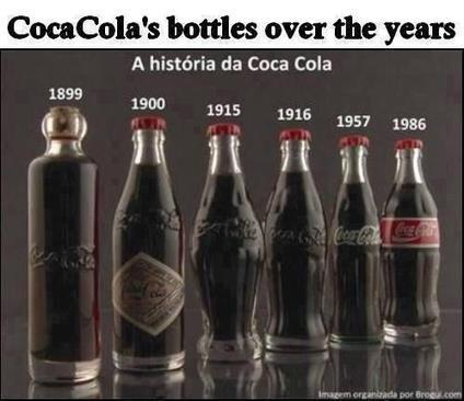 Twitter / GoogleEarthPics: Coca Cola bottles over the ...   FMCG Jobs in India   Scoop.it