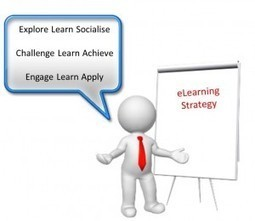 eLearning Part 3 – What does elearning look like today? | Zephyr Learning Blog | eLearning Festival | Scoop.it