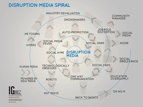 La disrupción de Internet y Social Media: devaluación de la industria | mediacode | Scoop.it