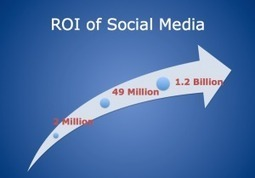 What's the ROI of Social Media? - Business 2 Community | Digital-News on Scoop.it today | Scoop.it