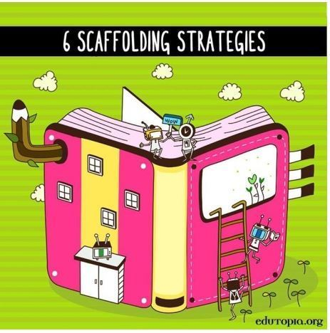 Six Scaffolding Strategies to Use with Your Students - Edutopia | language arts | Scoop.it