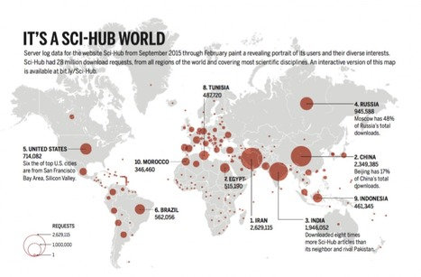 Who's reading millions of stolen research papers on the outlaw website Sci-Hub? Now we know. | The New Global Open Public Sphere | Scoop.it