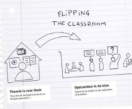 Flipping the classroom zet de les op zijn kop - Klasse | ICT-tip van de week | Scoop.it