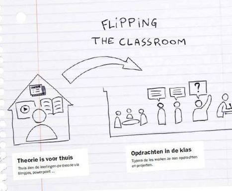 Flipping the classroom zet de les op zijn kop | Innovatie Antenne | Scoop.it