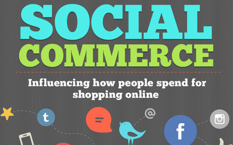 [Infographie] Plus d'un internaute sur deux partage ses achats en ligne sur les réseaux sociaux | Les infos d'e+k | Scoop.it