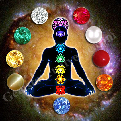 Gemstones Remedies | Gemstone Mantras | How to energize Jyotish Gemstones | Jyotish Gemstones and Planetary Gemology | Scoop.it