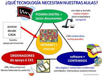 ¿Por qué las TIC en Educación? ¿Qué debería hacer la Administración Educativa? 2/2   E-Learning, Formación, Aprendizaje y Gestión del Conocimiento con TIC en pequeñas dosis.   Scoop.it