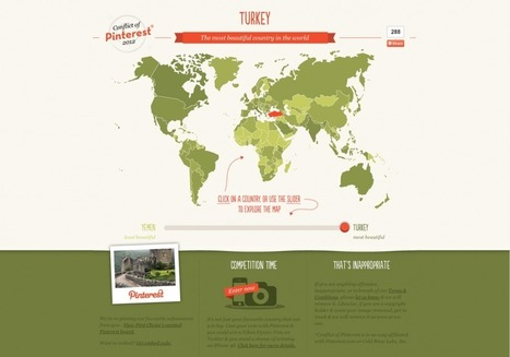 The Most Beautiful Country in the World   INFOGRAPHICS   Scoop.it