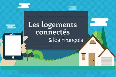 Les logements connectés et les Français : un rapport encore tendu | Bordeaux Gazette | Scoop.it