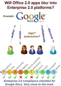 Encouraging Class Participation with Google Docs | bloggingpedagogy.dwrl.utexas.edu | 21st Century Literacy and Learning | Scoop.it