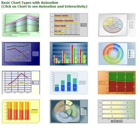 Create Professional Diagrams & Charts with These 6 Free Tools | About Content Curation | Scoop.it