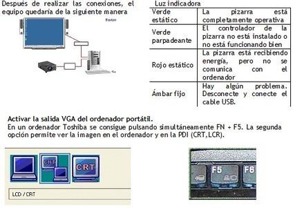 El uso de la PDI SMART en las aulas | Sitios y herramientas de interés general | Scoop.it