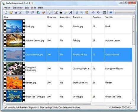 DVD slideshow GUI, crea presentaciones a partir de tus fotos, presentaciones y clips de vídeo | Docentes y TIC (Teachers and ICT) | Scoop.it