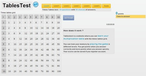 Learning Never Stops: Times Tables - Online Game to help learn mulitplication | Design Revoluton | Scoop.it