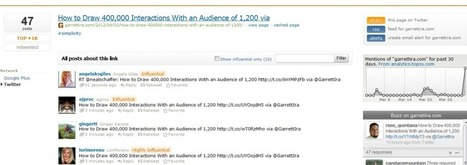 Twitter 101: 5 Twitter Tools for the Newbie | Social Media, Marketing and Promotion | Scoop.it