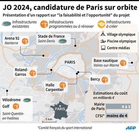 JO 2024: quand Paris veut copier la bonne idée de Londres | actualités en seine-saint-denis | Scoop.it