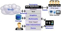 W3C News Archive: 2012 W3C | Linked Data and Semantic Web | Scoop.it