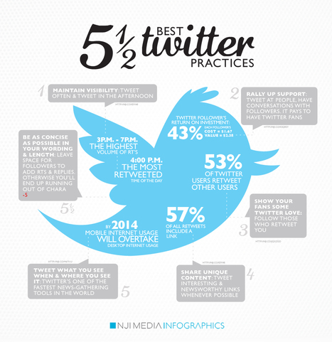 """5 1/2 Best Twitter Practices"" Infographic 