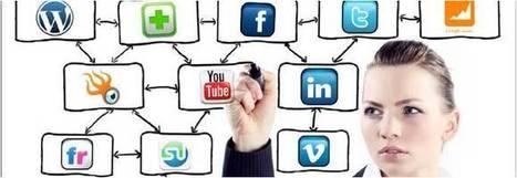 Los eventos 2.0: una fusión entre online y offline #Educación | coaching | Scoop.it