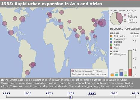 BBC: Urbanization | population geography | Scoop.it