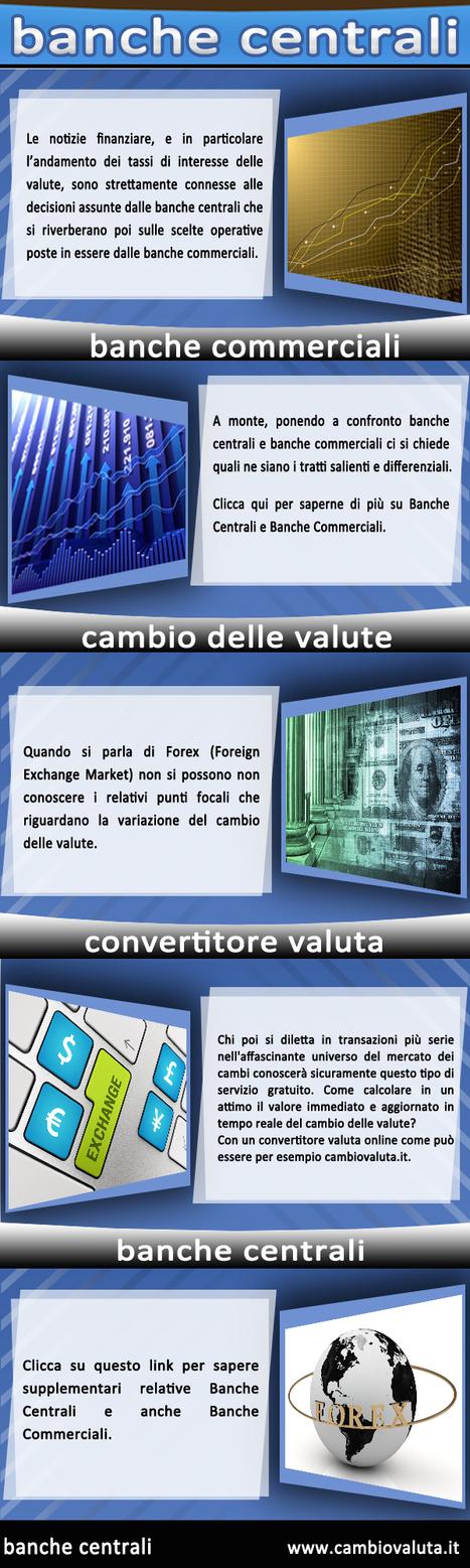 Banche Centrali   tasso di cambio   Scoop.it