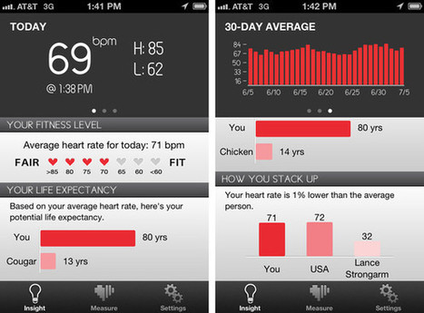 To Find Your Heart Rate, Stare At This App | Health Innovation | Scoop.it