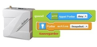 Le créateur de règles Zipabox par l'exemple | Hightech, domotique, robotique et objets connectés sur le Net | Scoop.it