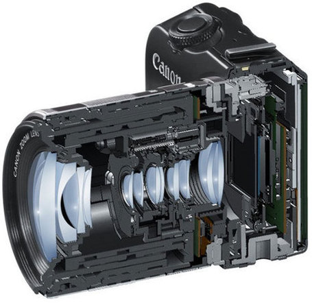 "Canon to announce a firmware update for the EOS-M, promises 2.3 times faster AF | Photo Rumors | ""Cameras, Camcorders, Pictures, HDR, Gadgets, Films, Movies, Landscapes"" 