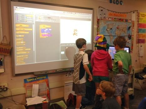 Mrs. Yollis' Classroom Blog | Blogging 101 | Scoop.it