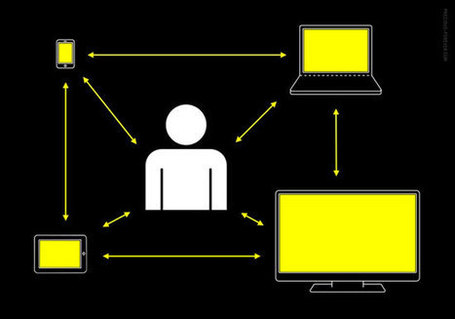 Think Multiscreen (vs. iPad-only) when developing an mLearning Strategy | The mLearning Revolution Blog | Screen flashes. | Scoop.it