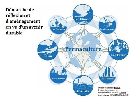 Conception Permaculturelle | du village autonome... | Scoop.it