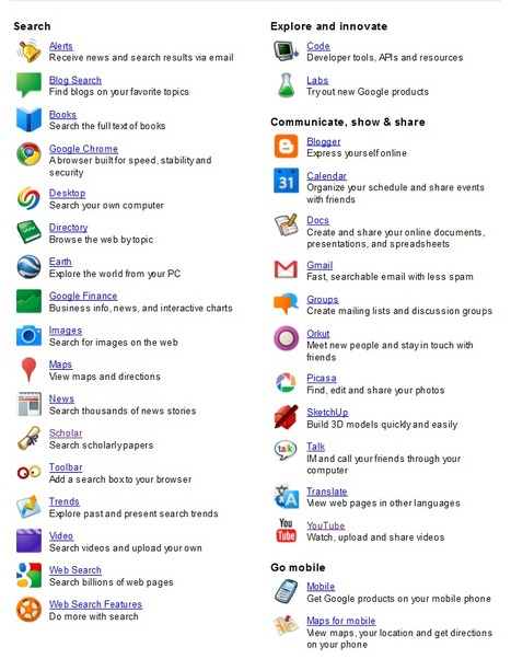 Google Web 2.0 Tools - Docs | iHEARTbooks | Scoop.it