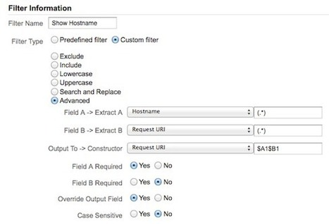 Guide To Tracking Multiple Subdomains In Google Analytics   Google Analytics and Web Analytics   Scoop.it
