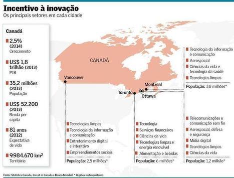 Para inovar, Canadá tem gente educada e incentivos - Inovação | Inovação Educacional | Scoop.it