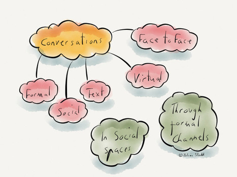 Synchronicity: Engaged Communities | APRENDIZAJE | Scoop.it