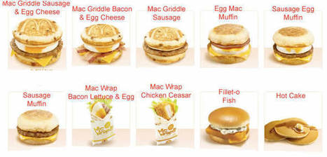 Fast foods ordering fast food lesson learning basic English | ESOL, TESOL, TESL, ESL | Scoop.it