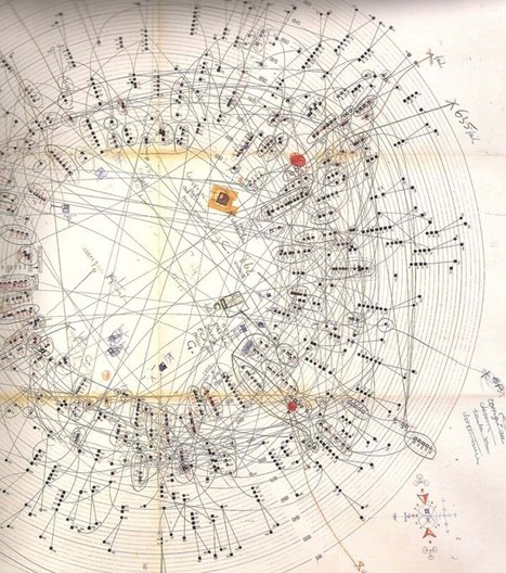 Inuit Genealogy | Networks and Graphs | Scoop.it