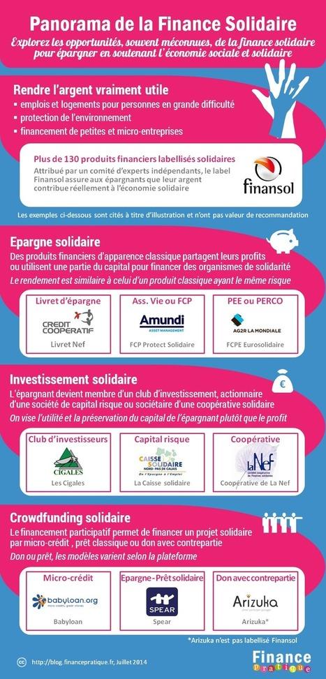 Finance solidaire : des opportunités méconnues | Finance Personnelle | Scoop.it